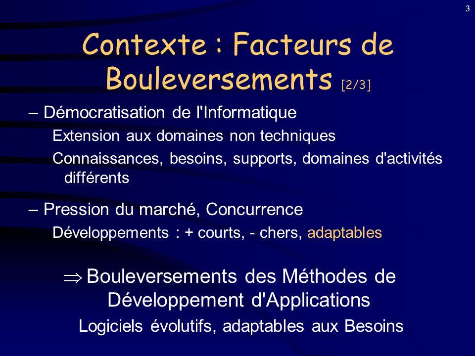 Contexte : Facteurs de Bouleversements [2/3]